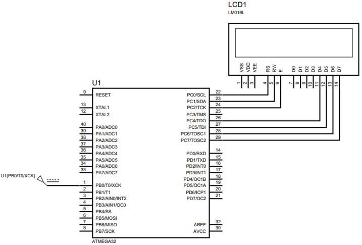 شکل 9 : مدار مورد نیاز برای شمارش تعداد پالس¬های مربعی تولید شده توسط یک منبع کلاک
