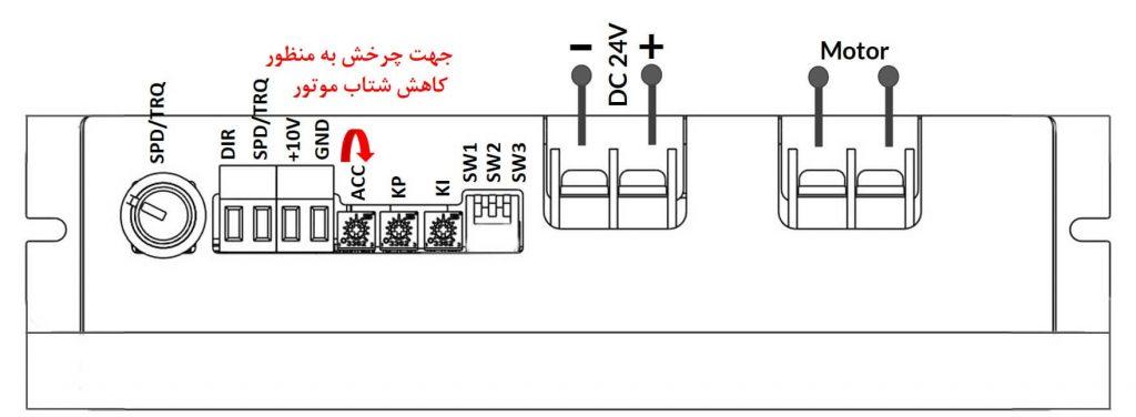 تنظیم شتاب درایور موتور دیسی PMD90 - شکل ۴) جهت چرخش پتانسومتر ACC به منظور کاهش شتاب گیری موتور(دیرتر رسیدن سرعت موتور به سرعت تنظیم شده)