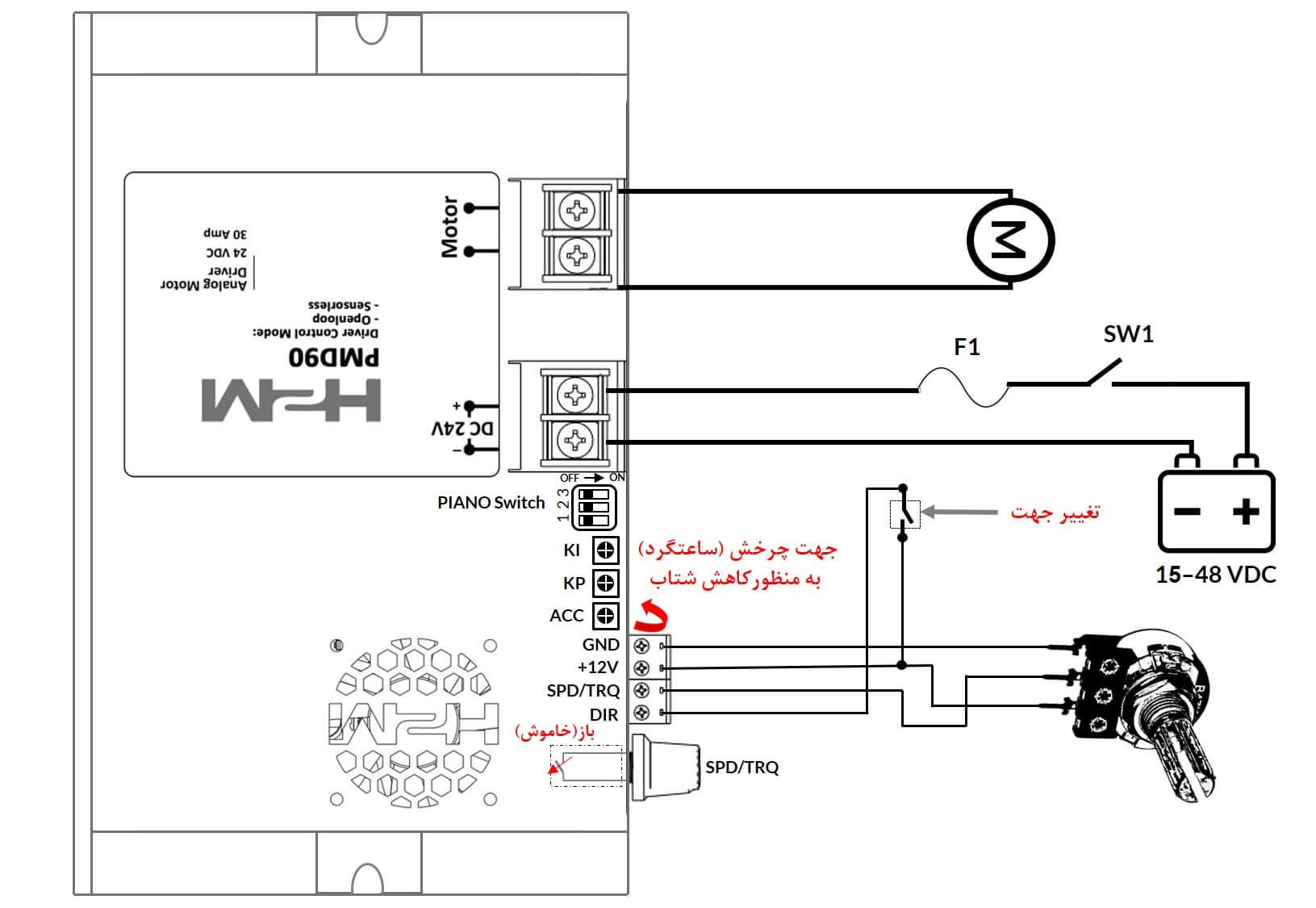 راه اندازی درایور PMD90 با ولوم خارجی - شکل ۹) تغییر سرعت و جهت با استفاده از ولوم و کلید خارجی (مد حلقه باز با حداکثر جریان 32 آمپر)