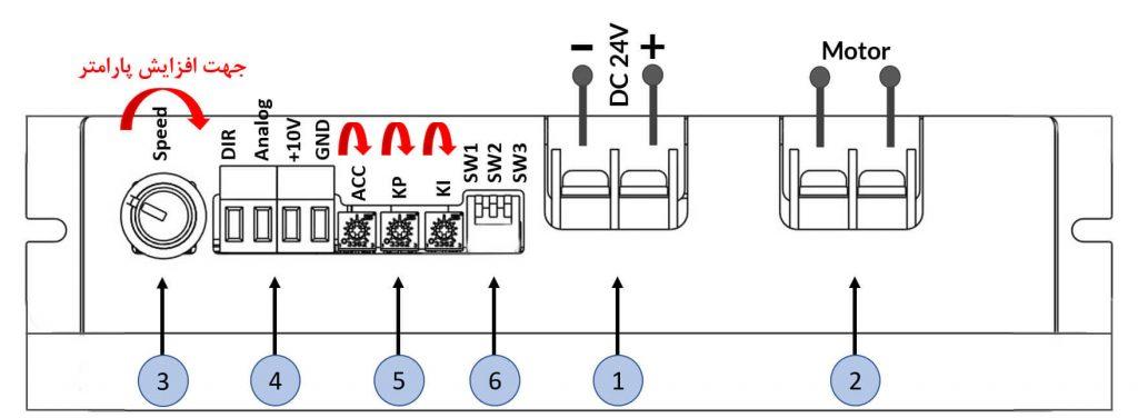 شکل ۱) ورودی، خروجی و سیگنال های کنترلی درایور PMD90
