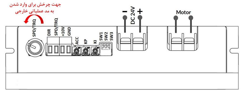 مدهای علمیاتی درایور موتور دیسی PMD90 - شکل ۳) جهت چرخش کلید ولوم روی درایور جهت وارد شدن به مد عملیاتی خارجی