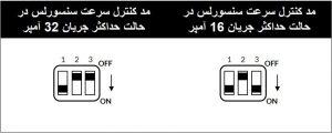 تنظیمات مد سرعت سنسورلس کنترل - جدول ۳) وضعیت دیپ سوئیچ ها در مد کنترل سرعت سنسورلس