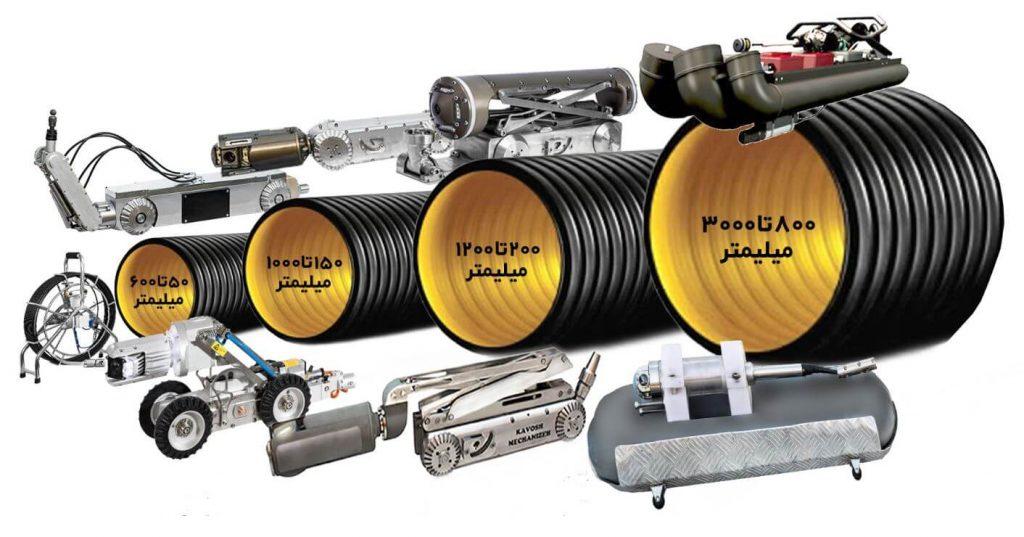 ربات های ویدئومتری خطوط لوله شبکه فاضلاب Sewer_Pipe_Inspection_Robot