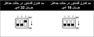 تنظیمات مد کنترل گشتاور - جدول ۲) وضعیت دیپ سوئیچ ها در مد کنترل گشتاور