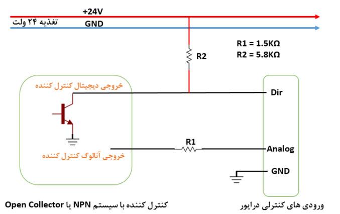 اتصال درایور به کنترل کننده خارجی در حالت مد کنترلی آنالوگ(منطق کنترل کننده 24 ولت و خروجی آنالوگ 0 تا 10 ولت)