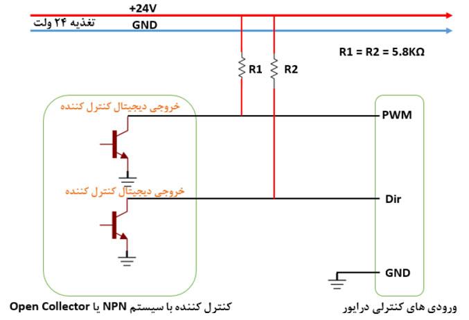 اتصال درایور به کنترل کننده خارجی در حالت مد کنترلی PWM (منطق کنترل کننده 24 ولت)
