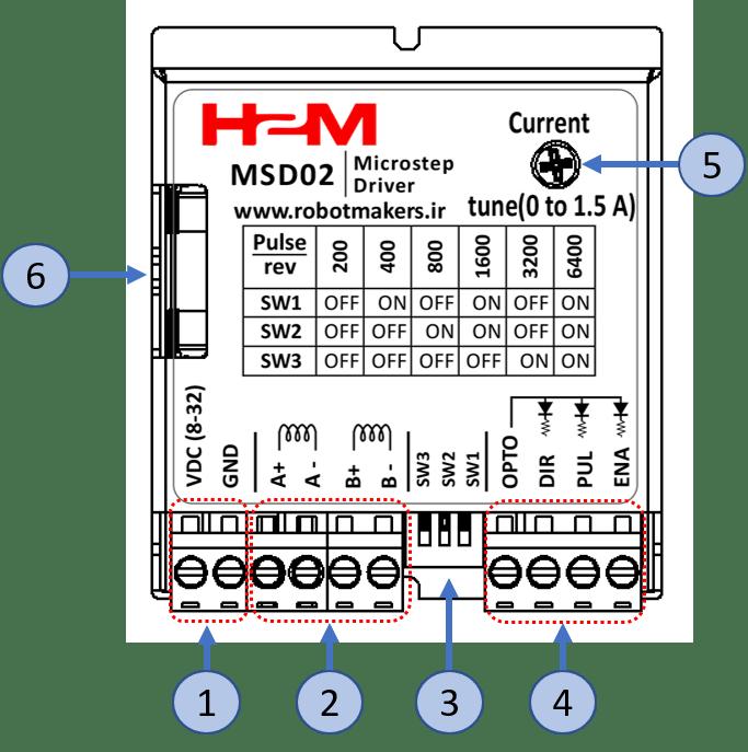 شکل ۱: وردی و خروجیهای درایور MSD02