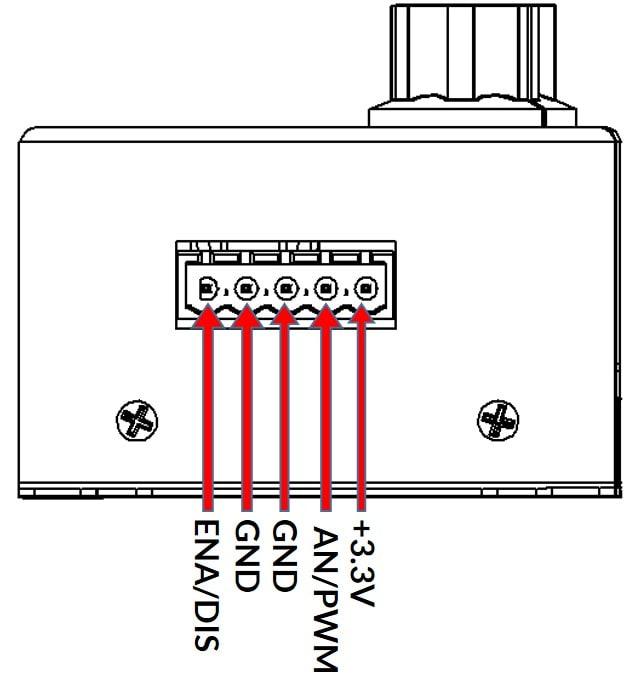 شکل ۳: ورودیهای کنترلی درایور