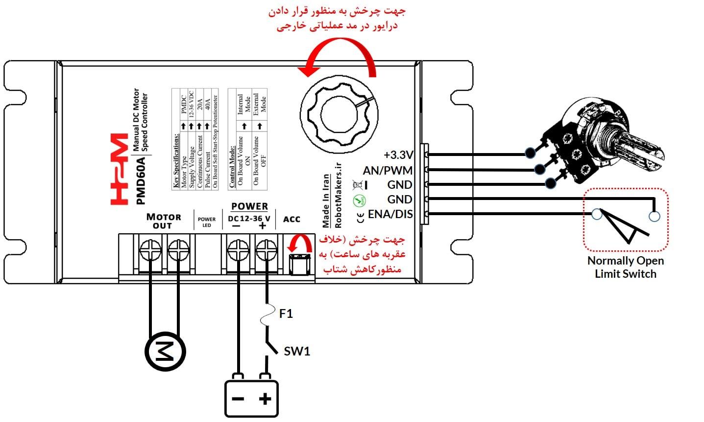 شکل ۶: کنترل سرعت موتور به وسیله ولوم خارجی