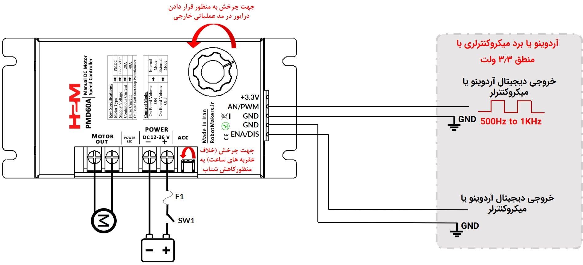 شکل ۱۲: کنترل درایور از طریق پالس PWM به وسیله آردوینو یا میکروکنترلر با منطق ۳/۳ ولت