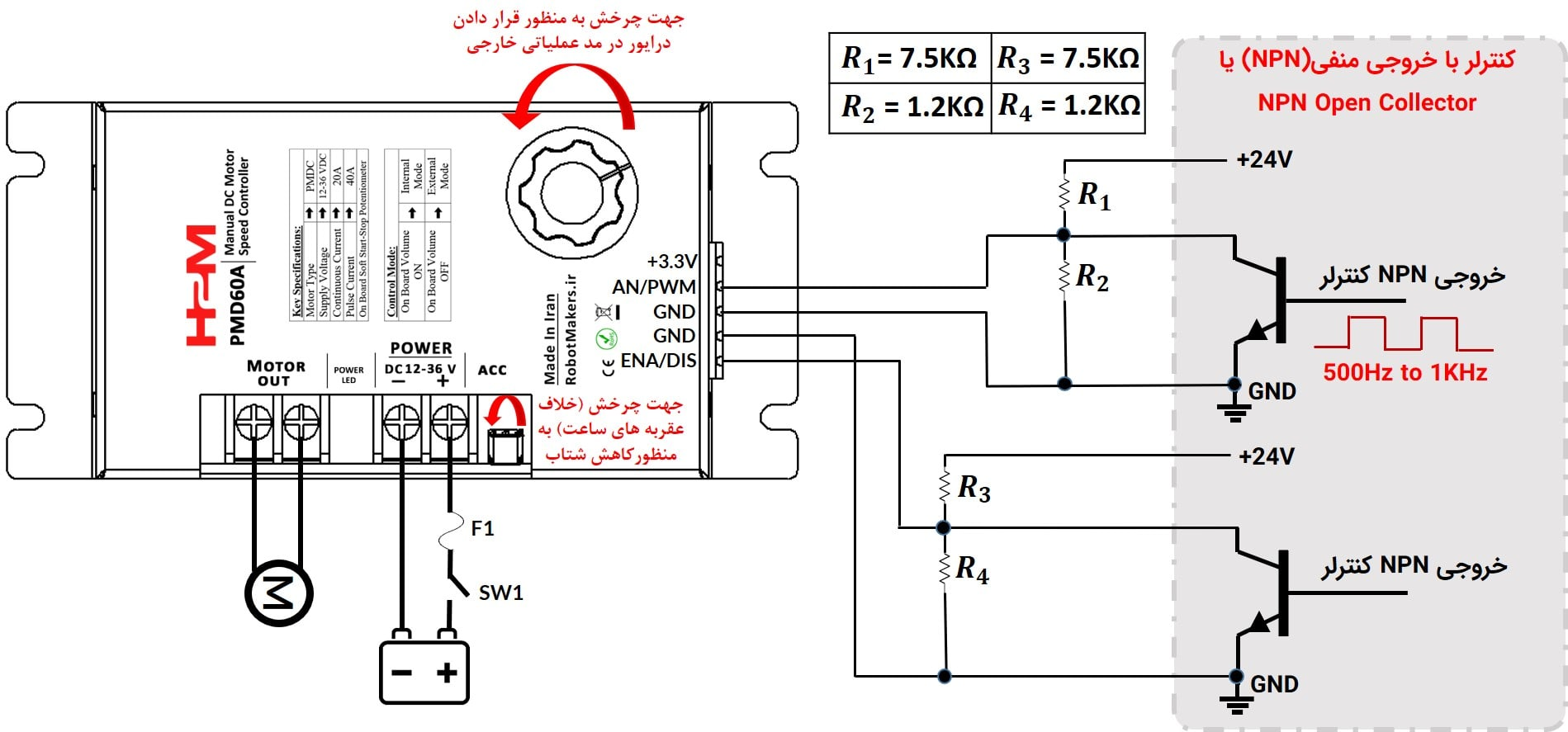 شکل ۸: کنترل درایور از طریق پالس PWM به وسیله PLC با خروجی NPN