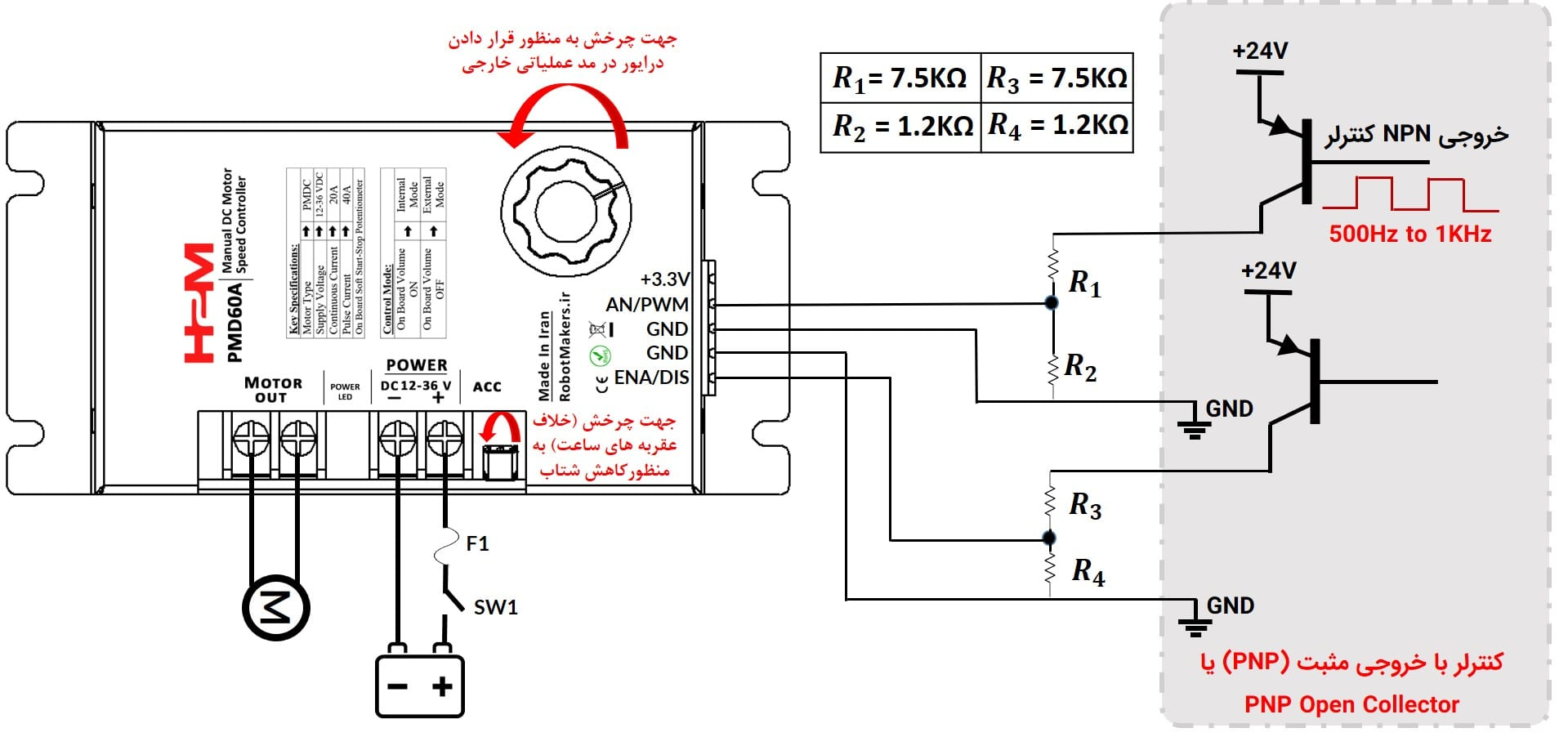 شکل ۱۰: کنترل درایور از طریق پالس PWM به وسیله PLC با خروجی PNP