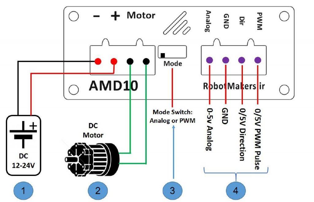 تصویر شماتیک درایور AMD10 ربات سازان