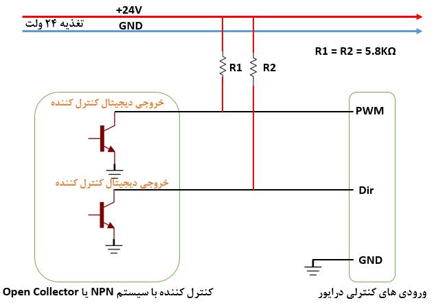 شکل ۳) اتصال درایور به کنترلکننده خارجی در حالت مد کنترلی PWM (منطق کنترل کننده ۲۴ ولت)