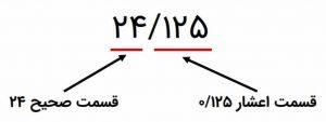 شکل ۹-۸: جداسازی قسمت صحیح و اعشار