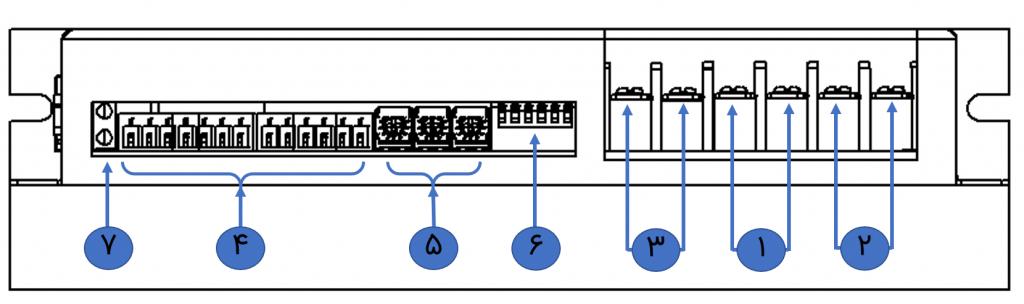 شکل ۵-۲: ورودی خروجیهای مقابل سرو درایور AMD60