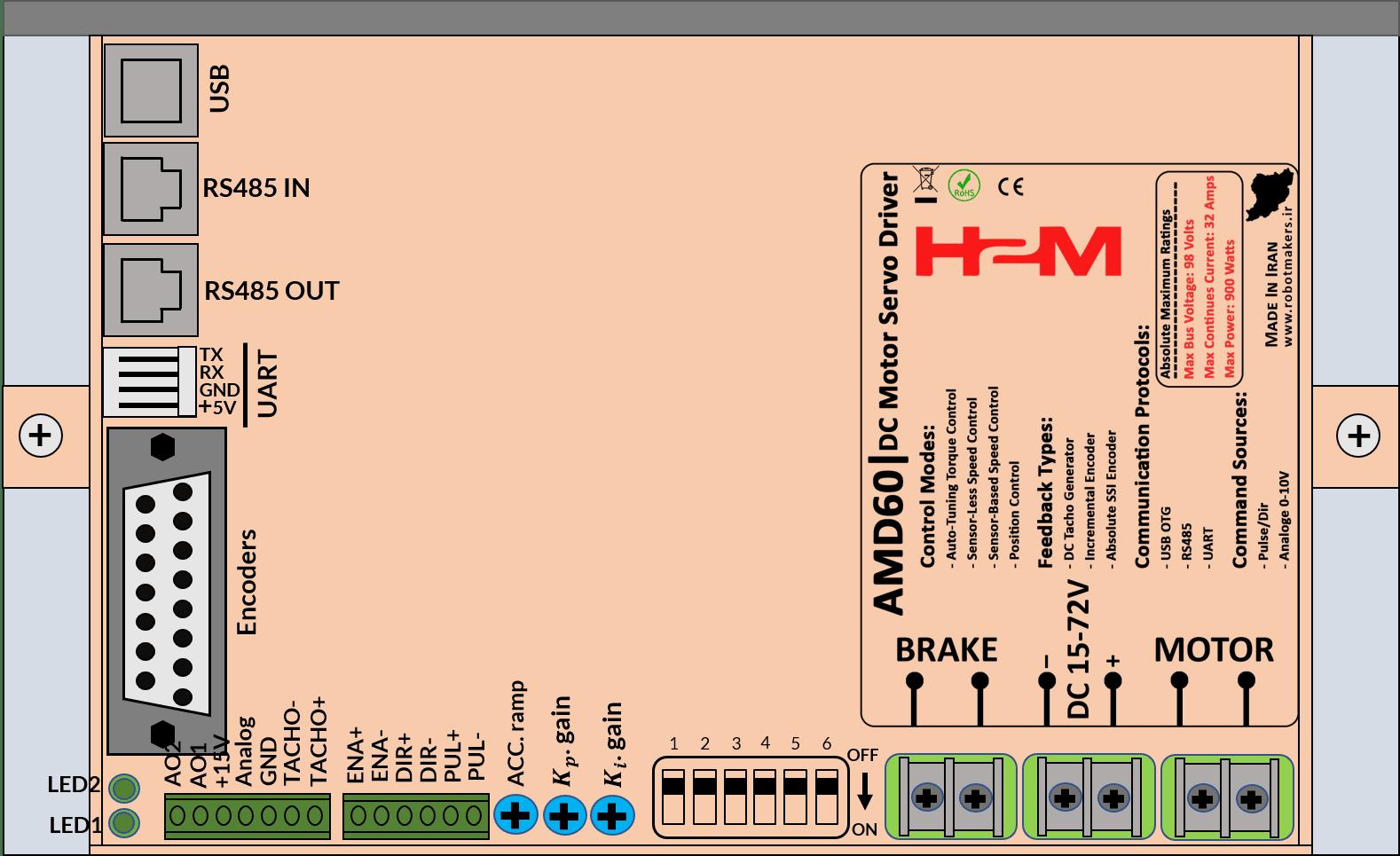 شکل ۵-۱: ورودی خروجیهای سرو درایور AMD60