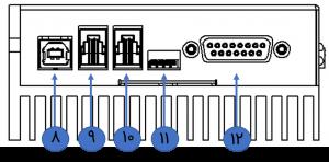 شکل ۵-۳: ورودی خروجیهای جانبی سرو درایور AMD60