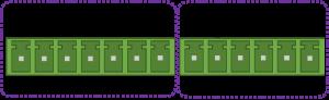 شکل ۵-۴: سیگنالهای کنترلی سرو درایور AMD60