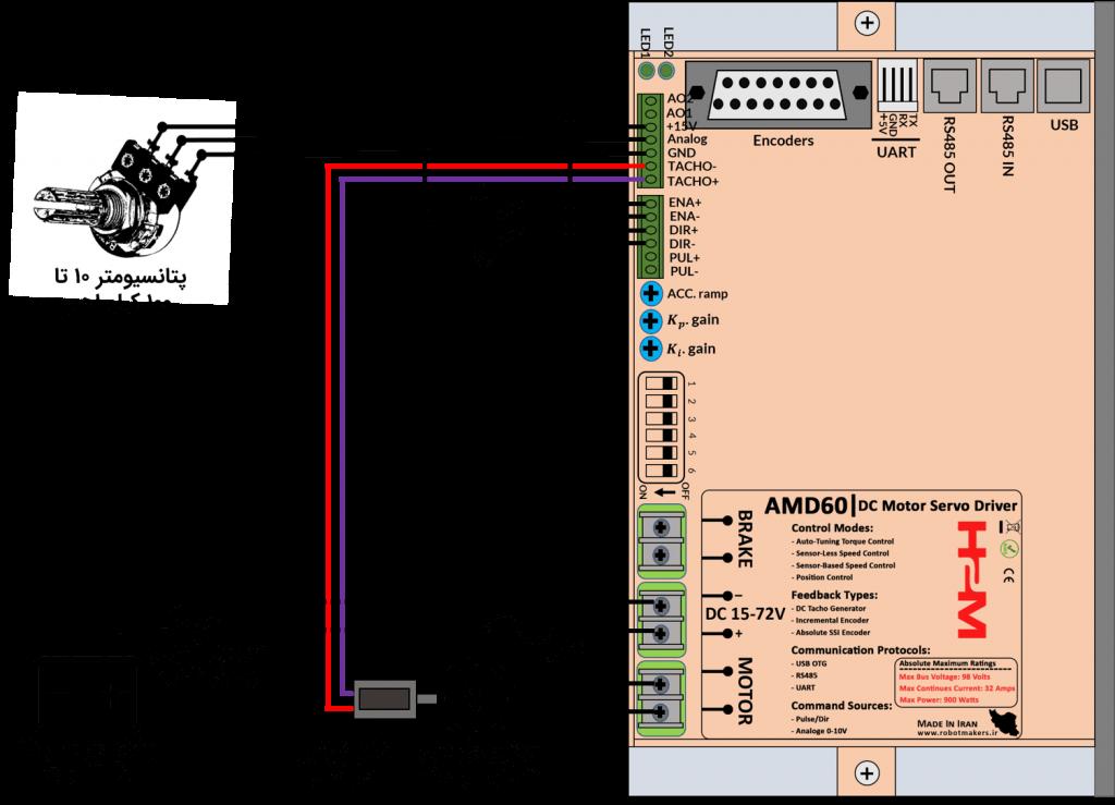 شکل ۱۰-۱۲: شکل 10-12: حداقل سیم کشی لازم جهت راهاندازی سرو درایور در مد کنترل سرعت مبتنی بر تاکو ژنراتور دی سی