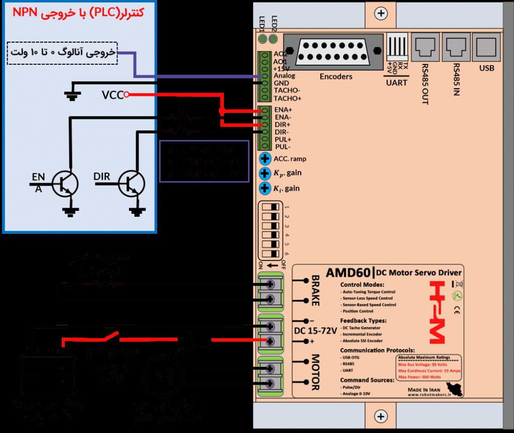 شکل ۸-۲: راهاندازی سرو درایور با ولتاژ آنالوگ ۰ تا ۱۰ ولت PLC و خروجی NPN