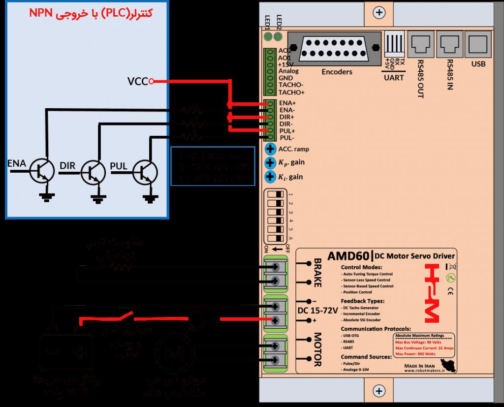 شکل ۸-۴: راه اندازی سرو درایور با پالس PWM با خروجی NPN