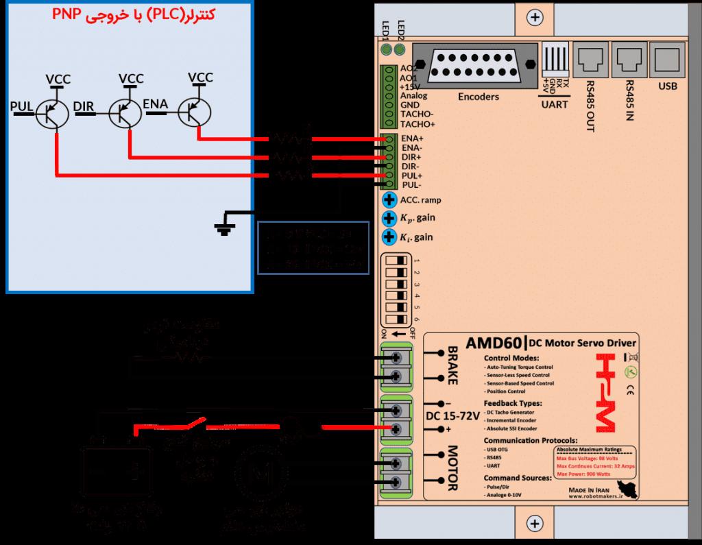 شکل ۸-۵: راه اندازی سرو درایور با پالس PWM با خروجی PNP