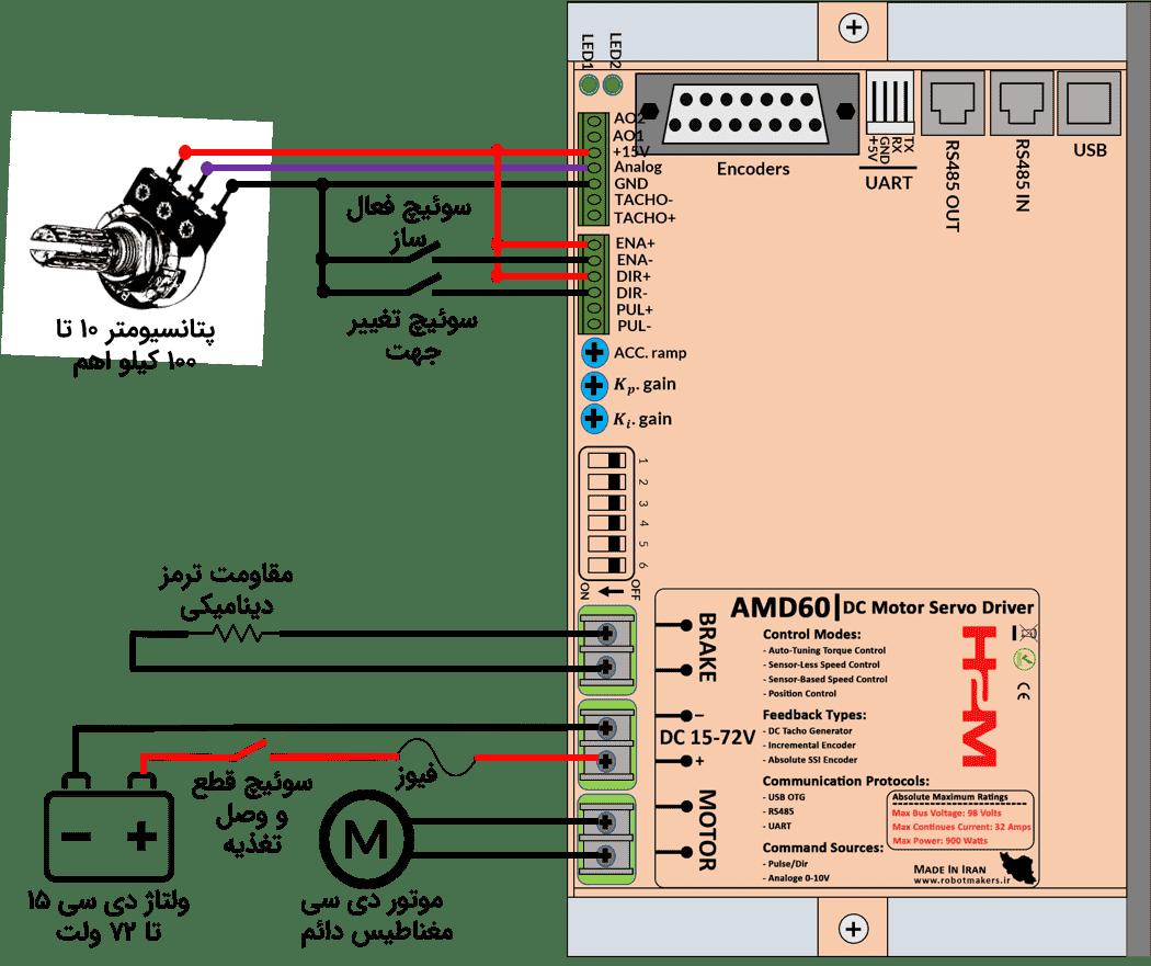 شکل ۸-۱: : راه اندازی سرو درایور با پتانسیومتر یا ولوم خارجی