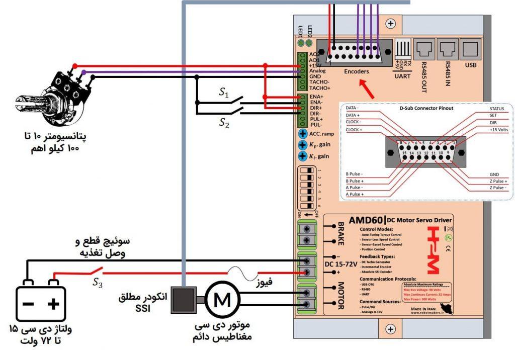 شکل ۱۰-۱۸: راهاندازی سرو درایور در مد کنترل سرعت مبتنی بر انکودر مطلق SSI