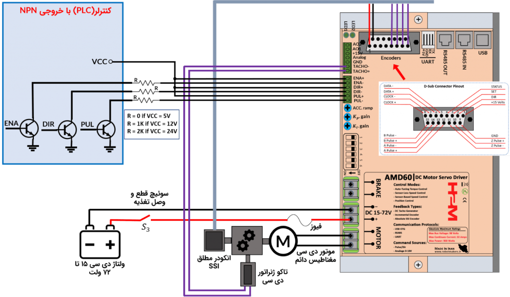 شکل ۱۰-۲۰: راهاندازی سرو درایور در مد کنترل موقعیت با انکودر مطلق با حلقه کنترل سرعت مبتنی با تاکو ژنراتور