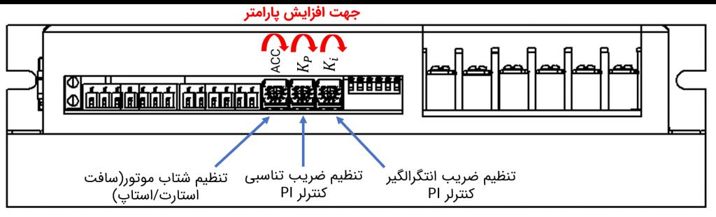 شکل ۱۰-۸: جهت چرخش ولومهای تنظیمی