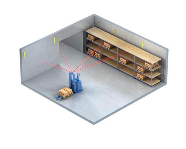 شکل ۵: ناوبری ربات AGV به روش Laser Navigation