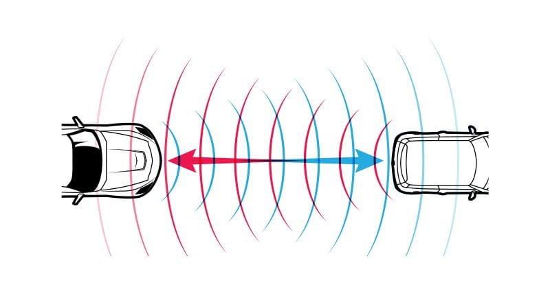 شکل ۳۰: نحوه عملکرد سنسور راداری